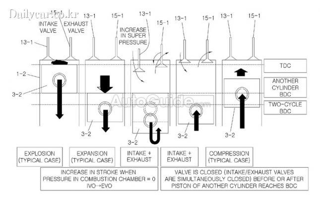 현대차 신규 엔진 특허관련 도면