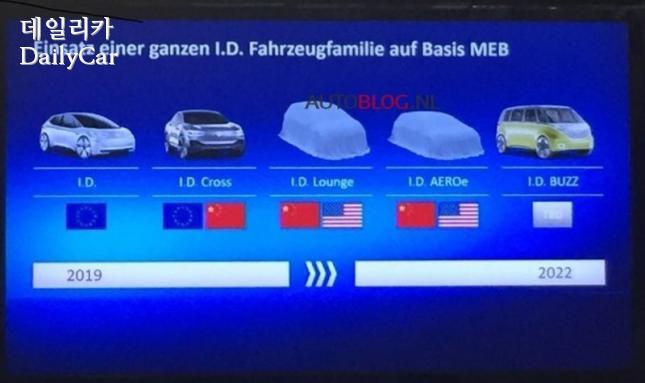 폭스바겐, 전기차 라인업(출처=Autoblog.nl)