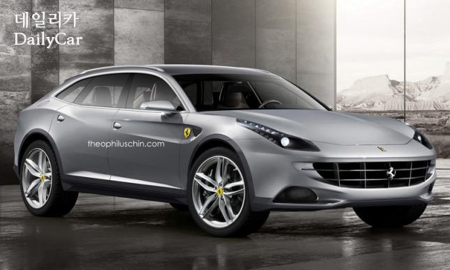 Ferrari crossover rendering(Theophilus Chin)
