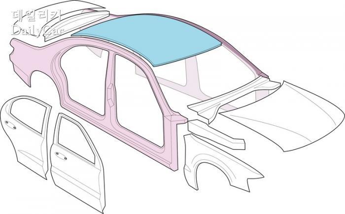 A, B, C 필러가 하나로 성형된 일체식 차체 구조