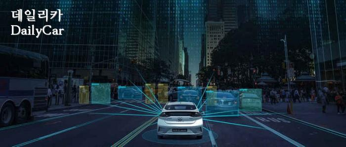 자율주행 인포그래픽(제공: 현대차)