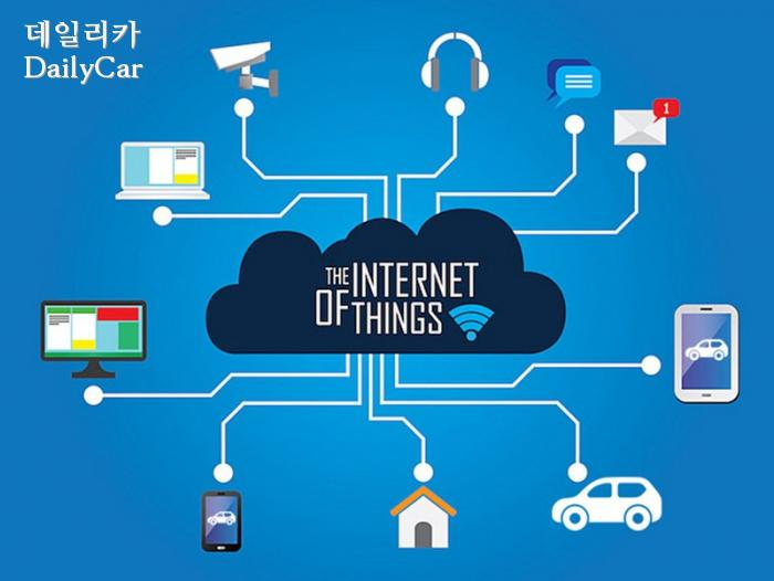 Connected Car 개념도