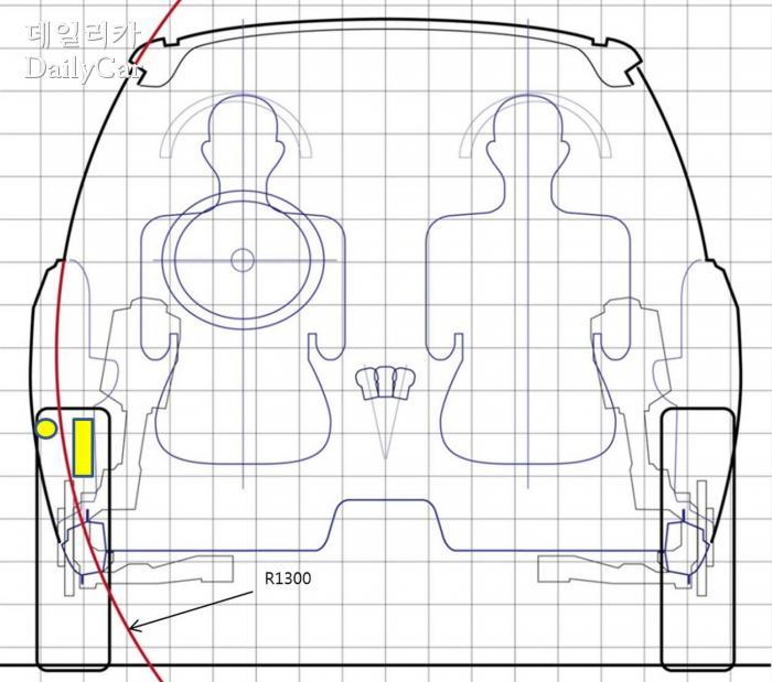 유리창의 설계는 차체의 다양한 구조물을 고려한다 (구상 교수)