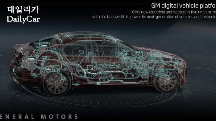 GM 차세대 디지털 플랫폼