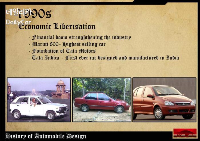 1990년대 인도의 차량 다양화 (출처 DYPDC)