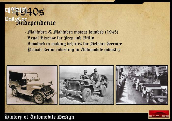 1940년대 인도 자동차산업의 태동 (출처 DYPDC)