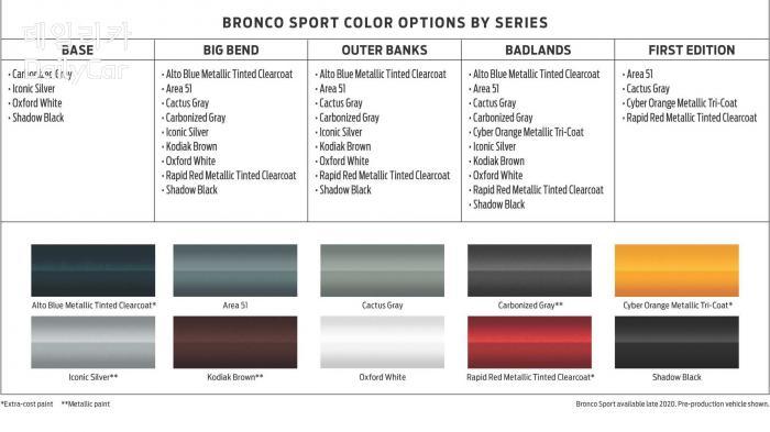 브롱코 색상 옵션표 (출처: motor1.com)