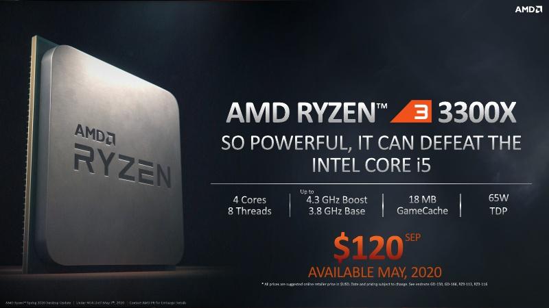 Ryzen 3_B550_Press Deck_NDA Until May 7th_16.jpg