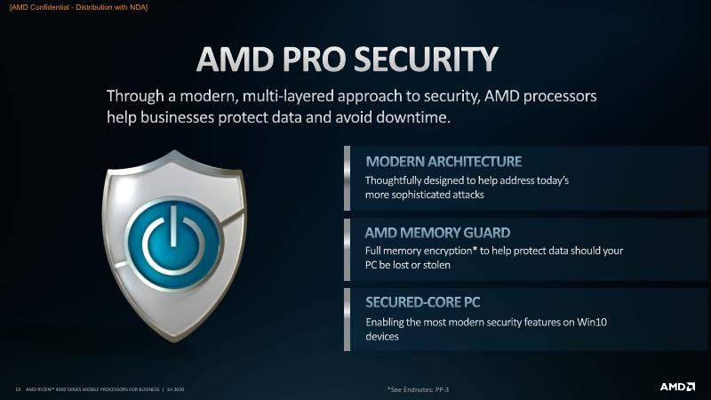 AMD Ryzen PRO 4000 Series Mobile Processors 1H20_19.jpg