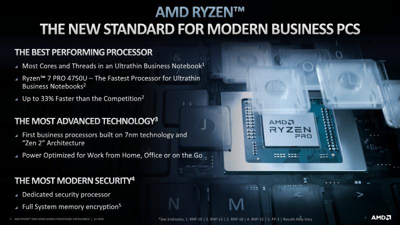 AMD Ryzen PRO 4000 Series Mobile Processors 1H20_5.jpg