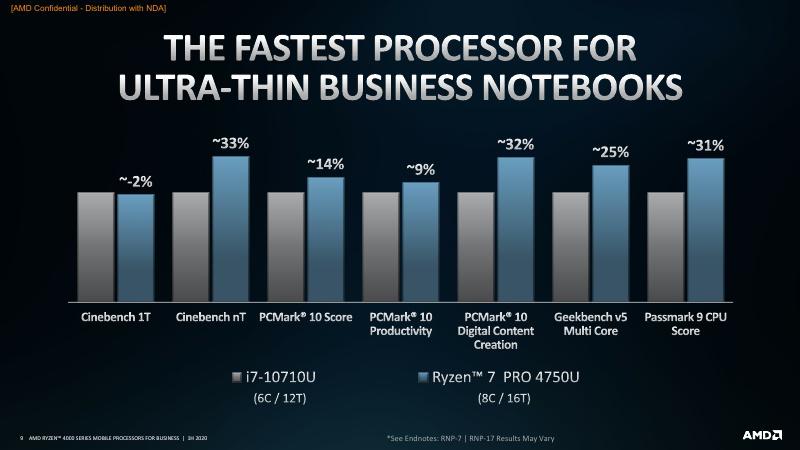 AMD Ryzen PRO 4000 Series Mobile Processors 1H20_9.jpg