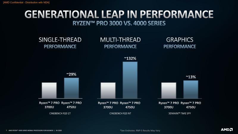 AMD Ryzen PRO 4000 Series Mobile Processors 1H20_7.jpg