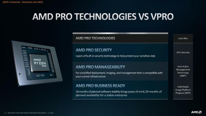 AMD Ryzen PRO 4000 Series Mobile Processors 1H20_18.jpg