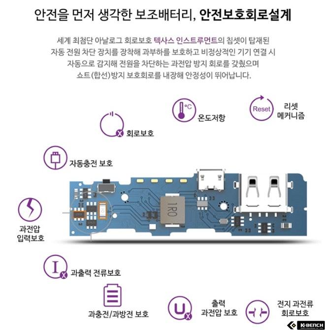 슬림하고 심플한 10,000mAh 대용량 보조배터리, ZMI 코퍼레이션 PB810 ...