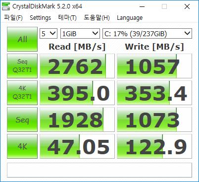NVMe 방식의 SSD가 탑재되는 래티튜드 시리즈의 저장장치 성능은 탁월하다.