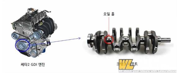 세타2엔진 결함부위.jpg