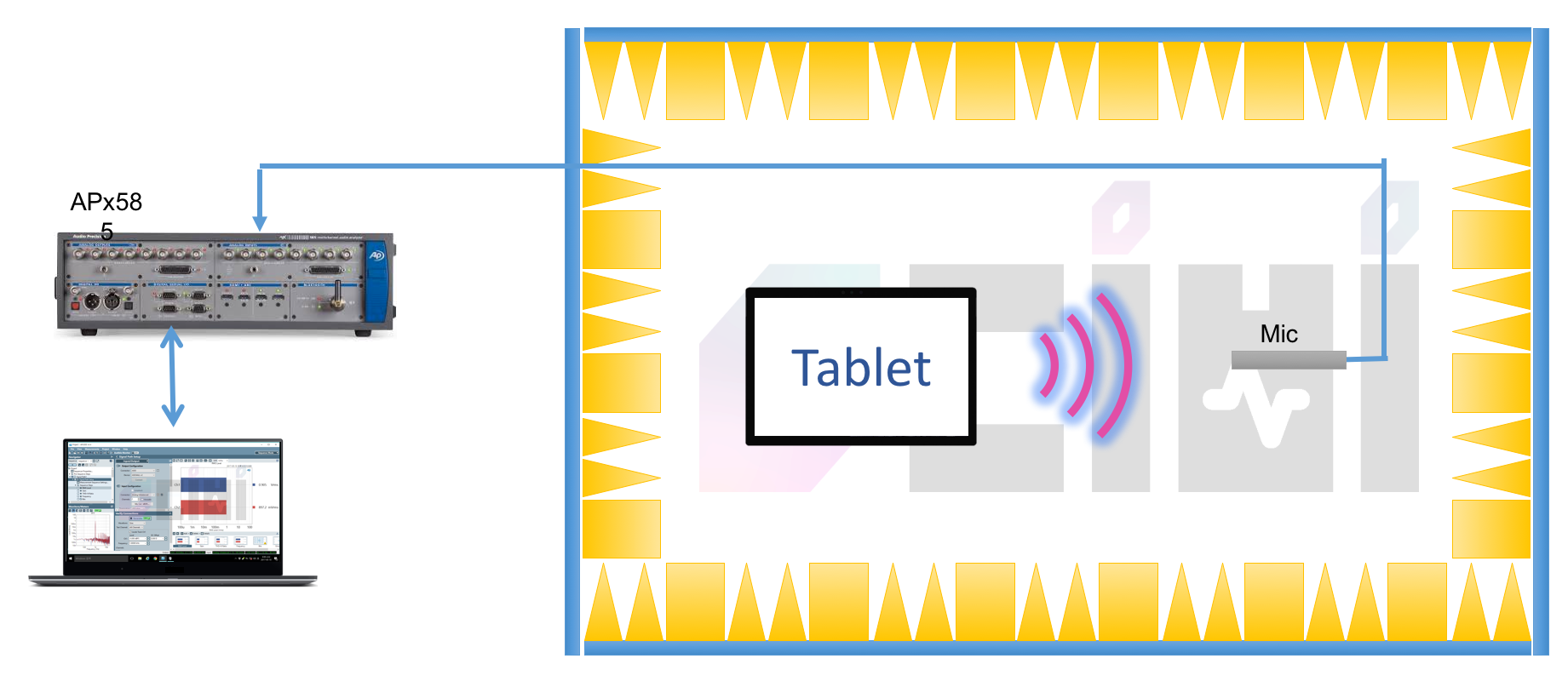 태블릿 측정.png