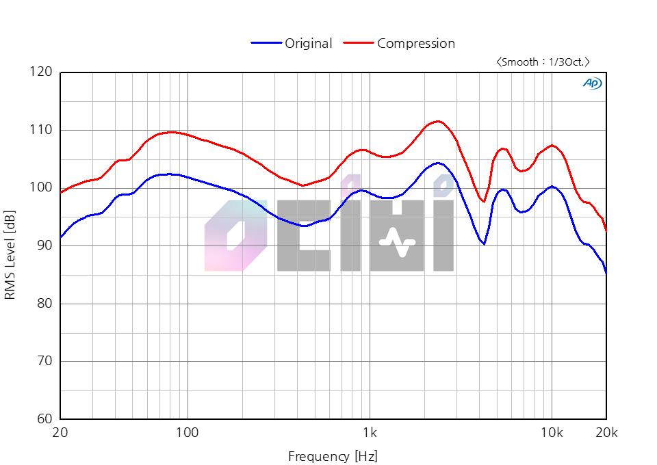 5. L600 Compression vs Orignal.png