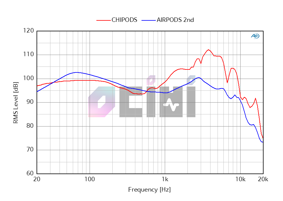 6_airpods fake vs airpods raw.png
