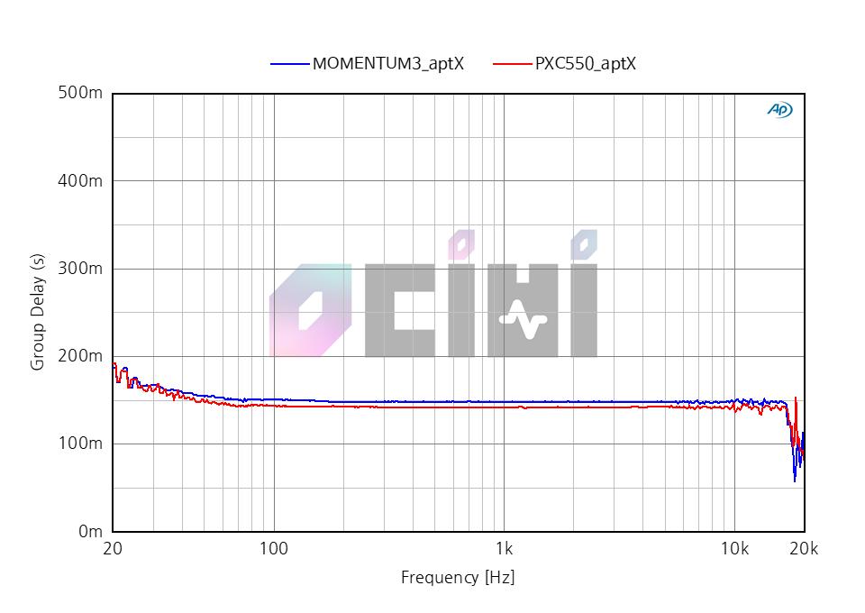 5_PXC550 DELAY(MOMENTUM3).png