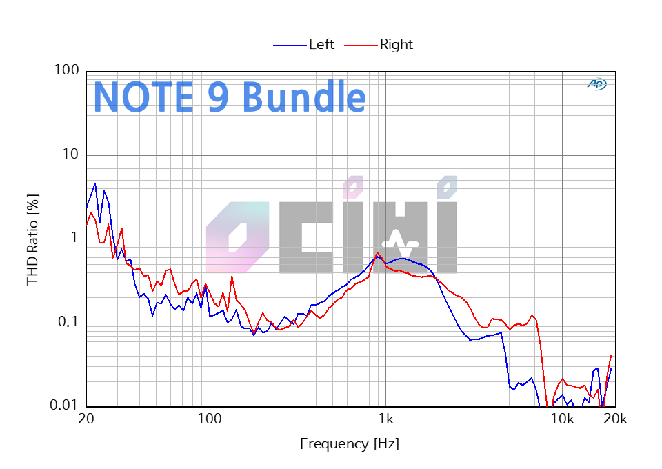 6_note9 Bundle THD.png