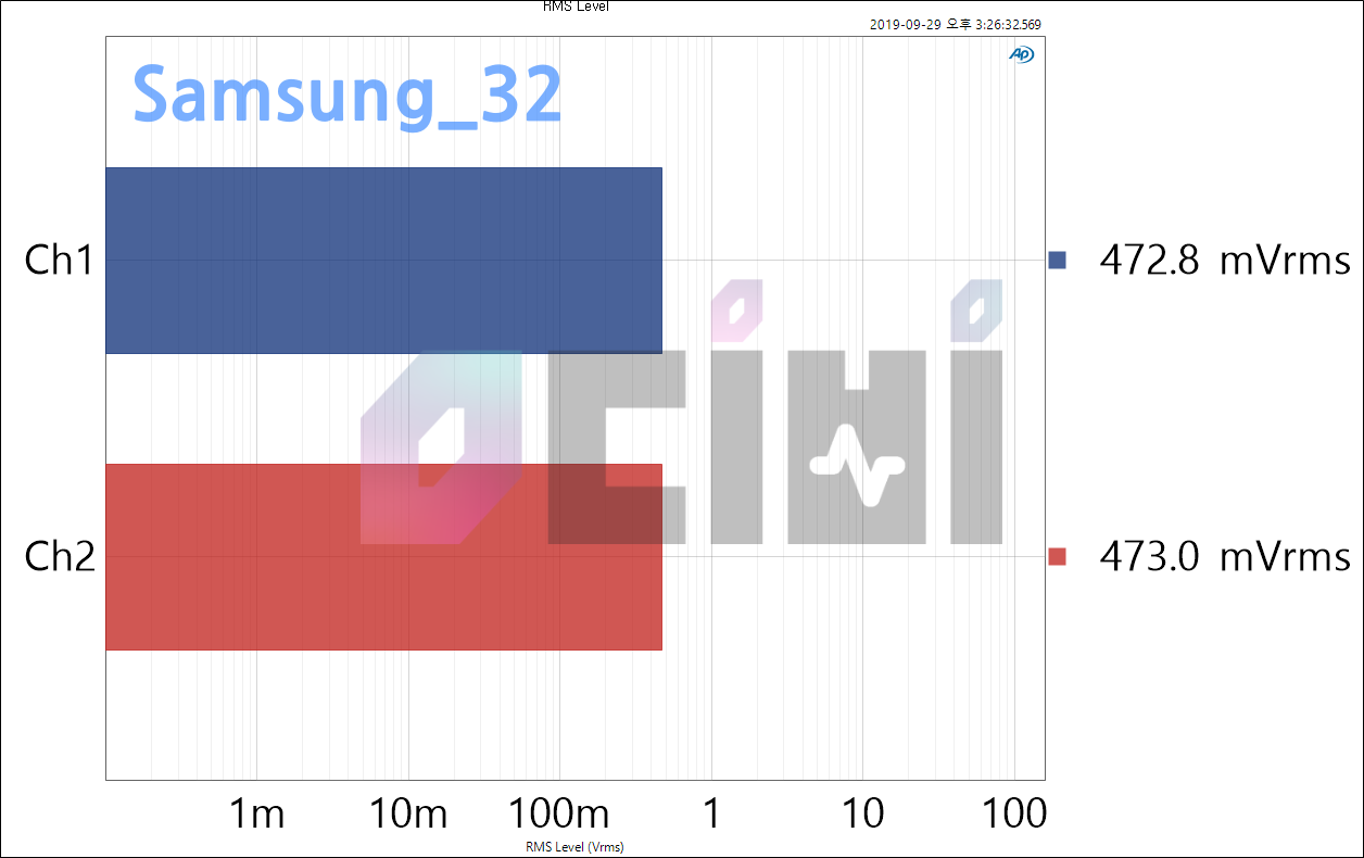 2_samsung_32_RMS Level_32_80.PNG