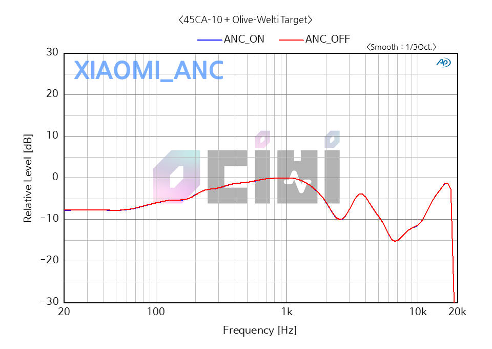 8_XIAOMI ANC OW(ANC OFF).png