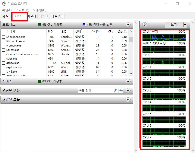 리소스 모니터를 확인해 보면 상당수 CPU 코어는 거의 일을 하지 않는 경우도 많다