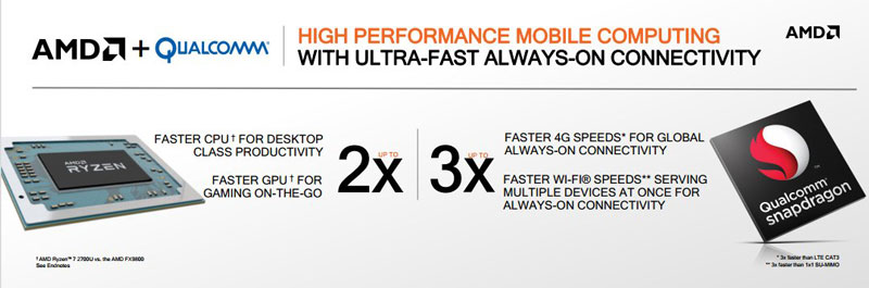 AMD 라이젠 모바일과 퀄컴 스냅드래곤 LTE 모뎀이 하나의 노트북 플랫폼에서 연동하게 된다