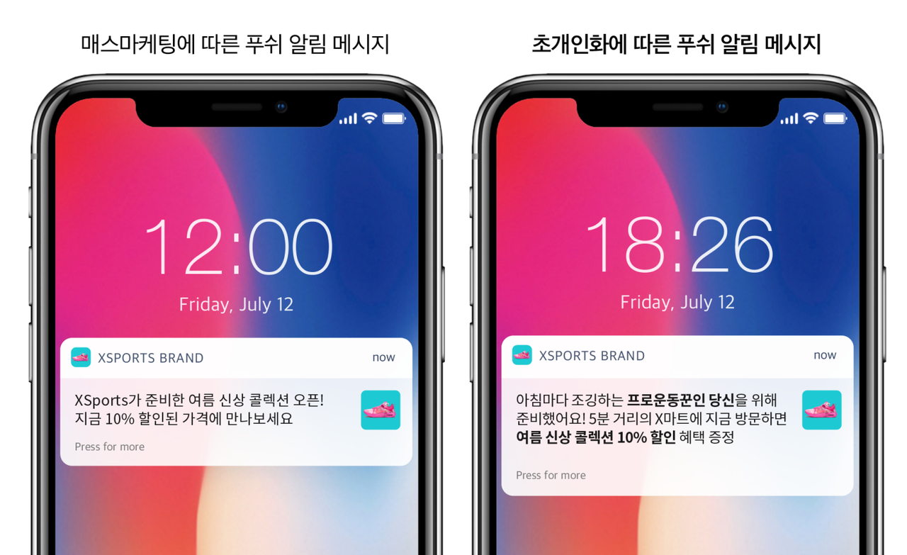매스마케팅 및 초개인화 푸쉬 알림 메시지 비교