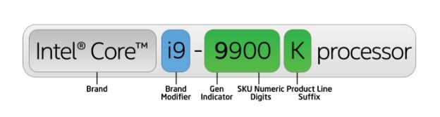 프로세서 모델명 구성
