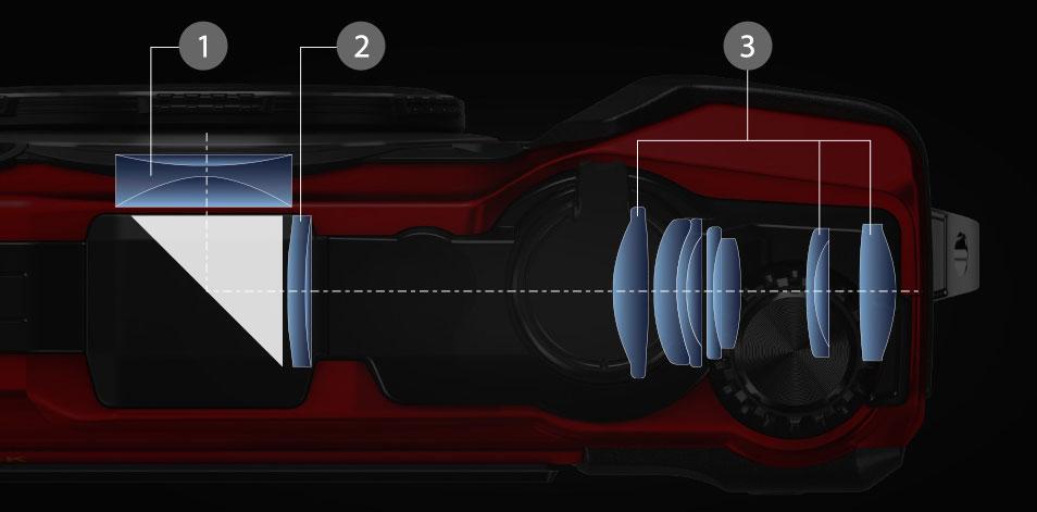 올림푸스 콤팩트 카메라에 쓰인 이너줌 구조