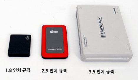 내장 HDD 규격별 외장하드의 비교