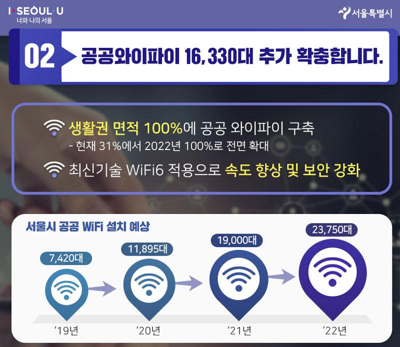 서울시의 공공와이파이6 보급 계획 (출처=서울시)