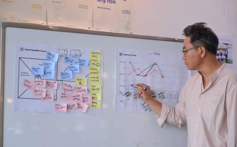 회이팅 비즈니스모델과 함께 시장 비교 분석에 나선 황 대표