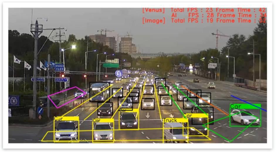 라온피플이 개발, 적용한 인공지능 교통관제 솔루션