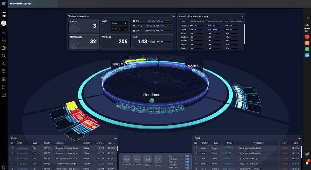 클라우드모아 '3D 아키텍처 토폴로지뷰' 화면, 출처: 엑셈