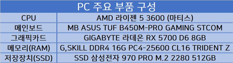 PC 구성