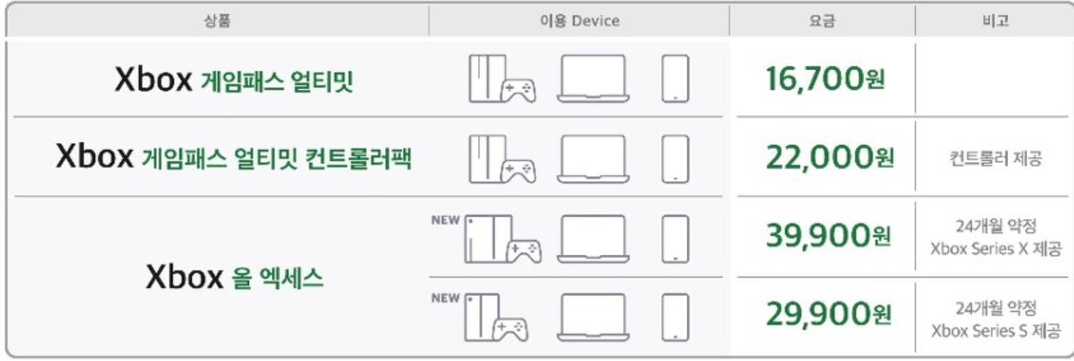 XBOX 올 액세스 상품