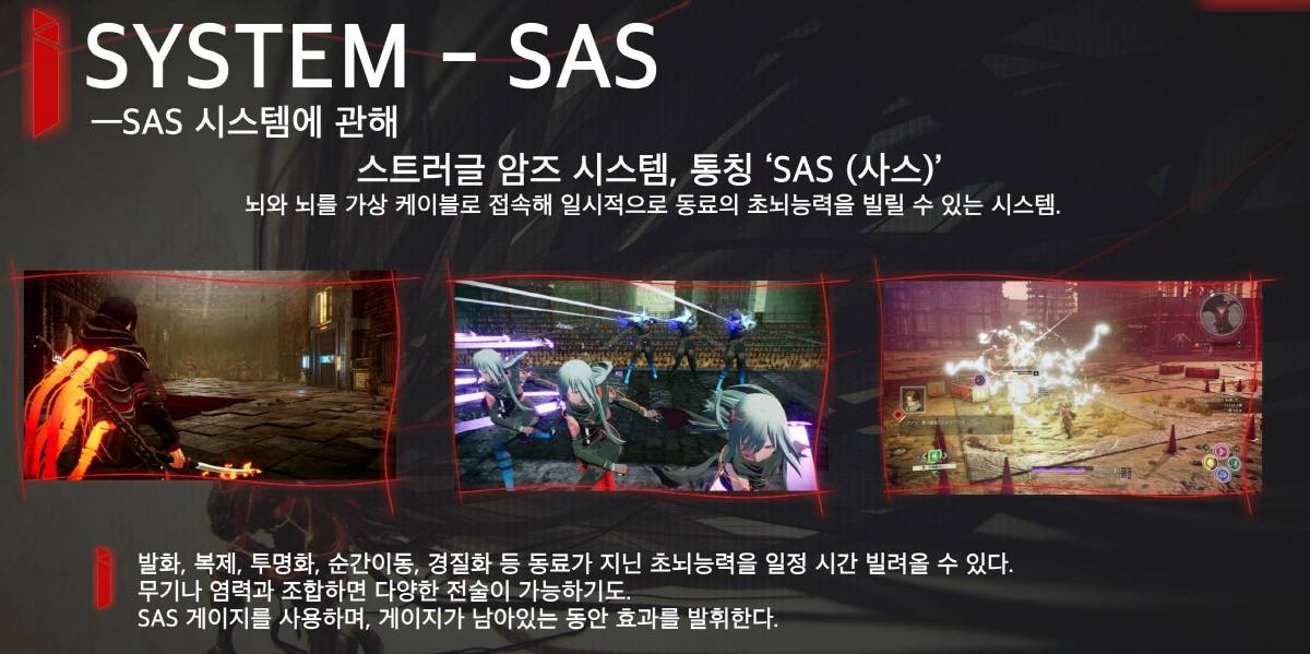 스칼렛 스트링스의 SAS 시스템