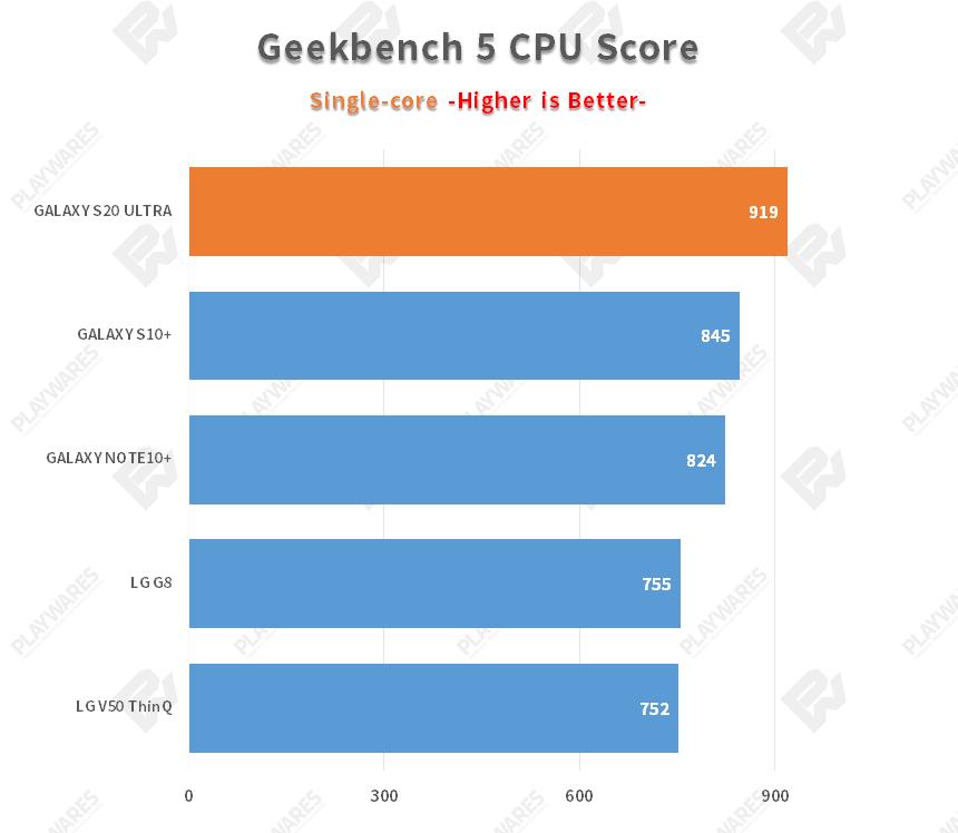 graph_geek5_s.png