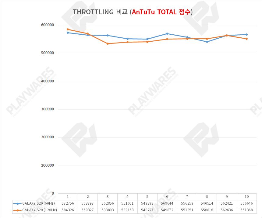 graph_throttling2.png