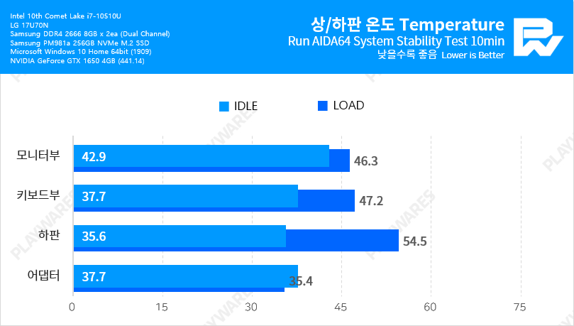 graph_temp.png