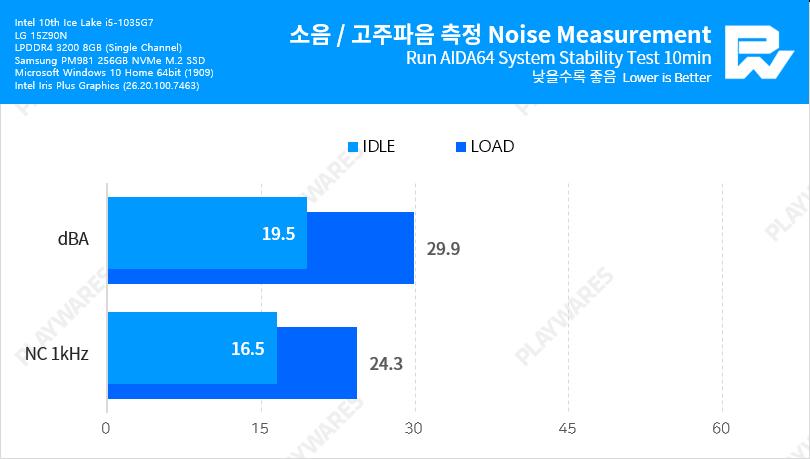 graph_noise.png