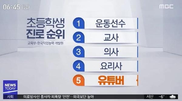 초등학생 희망직업 (사진=MBC 캡처)
