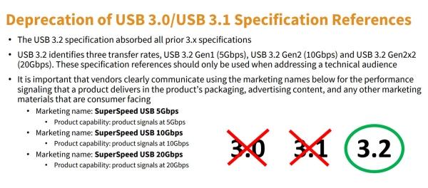 USB 3.0 이후 복잡해진 USB 버전 (사진: USB-IF)