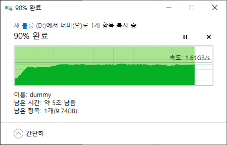 ▲ 100GB 더미 파일의 복사 속도를 확인했다. 1.61GB/s로 빠른 속도를 유지했다.
