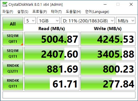 ▲ 크리스탈디스크마크 테스트로 성능을 확인했다. 공식 속도에 가깝게 빠르게 측정된다. 읽기 속도가 5,000MB/s를 시원하게 넘긴다.