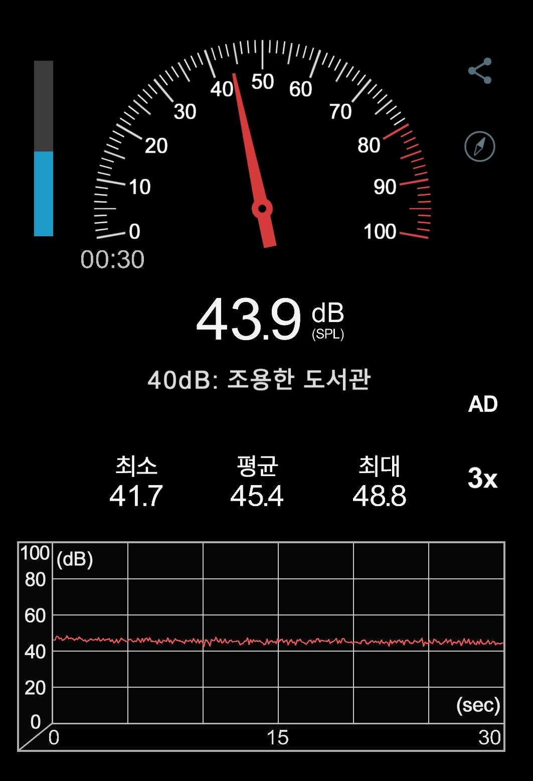 ▲ 라이젠 9 5900X와 RTX 3080 Ti 시스템에 풀로드를 건 상태에서의 소음. 조용한 편에 속한다.