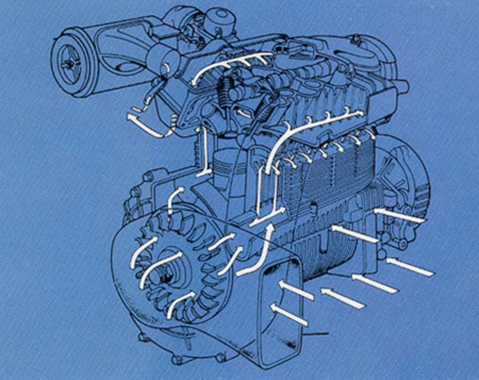 혼다 1300에 쓰인 DDAC 엔진의 냉각 공기 흐름도. 공랭식이면서 수랭식과 비슷한 구조를 쓴 것은 혁신적이면서도 비효율적이었다
